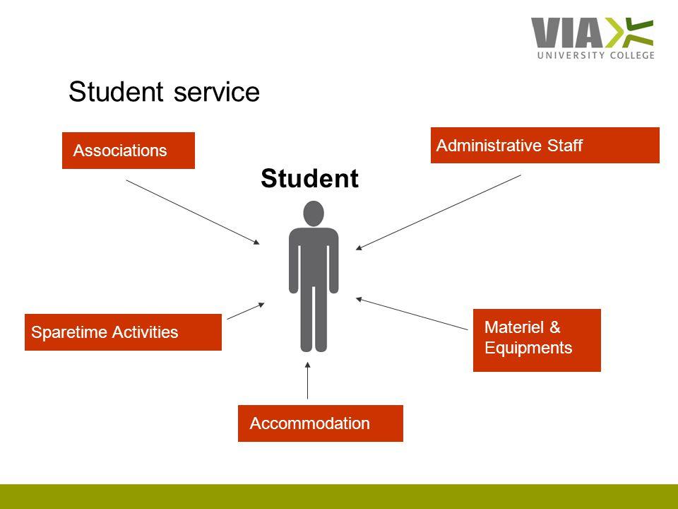 VIAUC.DK Student Sparetime Activities Administrative Staff Associations Accommodation Materiel & Equipments Student service
