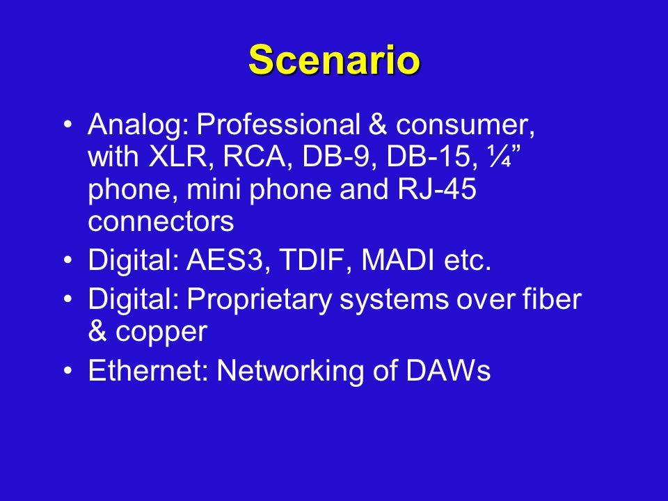 Scenario Analog: Professional & consumer, with XLR, RCA, DB-9, DB-15, ¼ phone, mini phone and RJ-45 connectors Digital: AES3, TDIF, MADI etc.