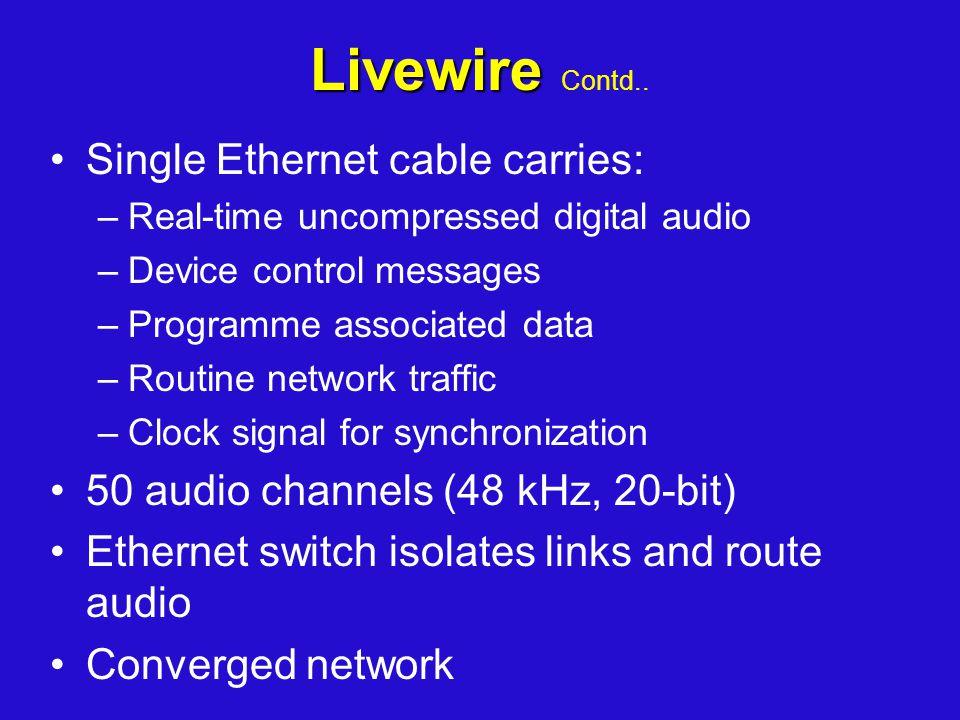 Livewire Livewire Contd..