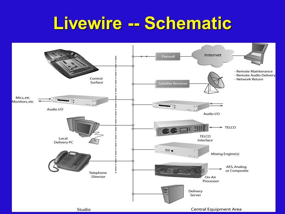 Livewire -- Schematic