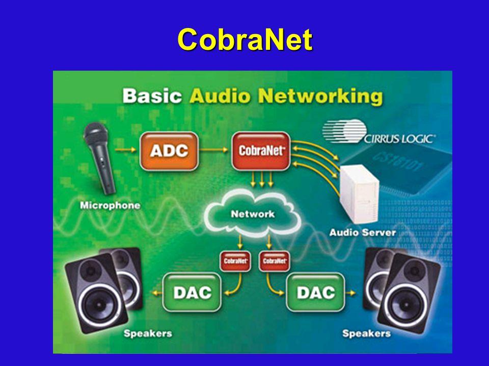 CobraNet