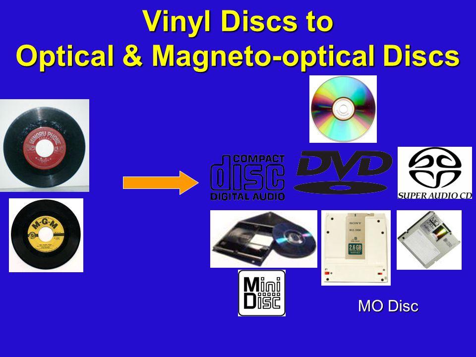 Vinyl Discs to Optical & Magneto-optical Discs MO Disc MO Disc
