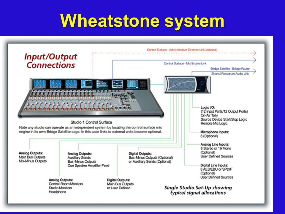 Wheatstone system