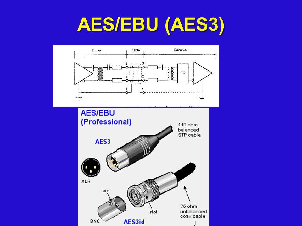 AES/EBU (AES3)