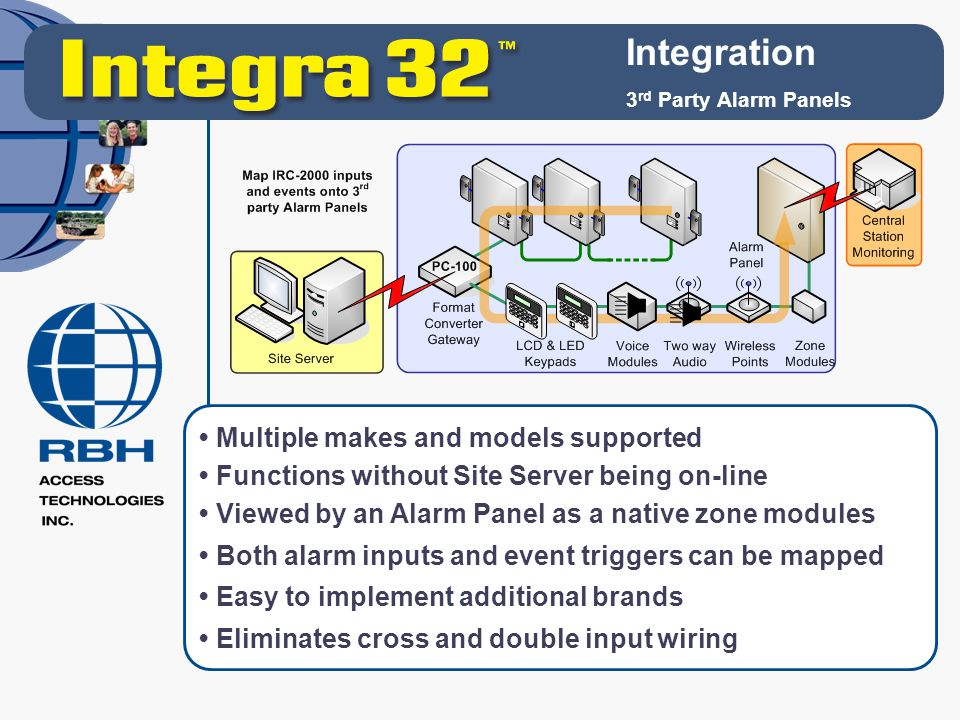 Integration 3 rd Party Alarm Panels Multiple makes and models supported Functions without Site Server being on-line Viewed by an Alarm Panel as a nati