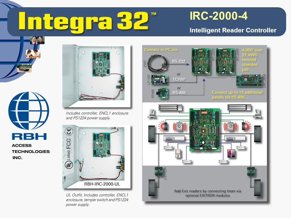 IRC-2000-4 Intelligent Reader Controller
