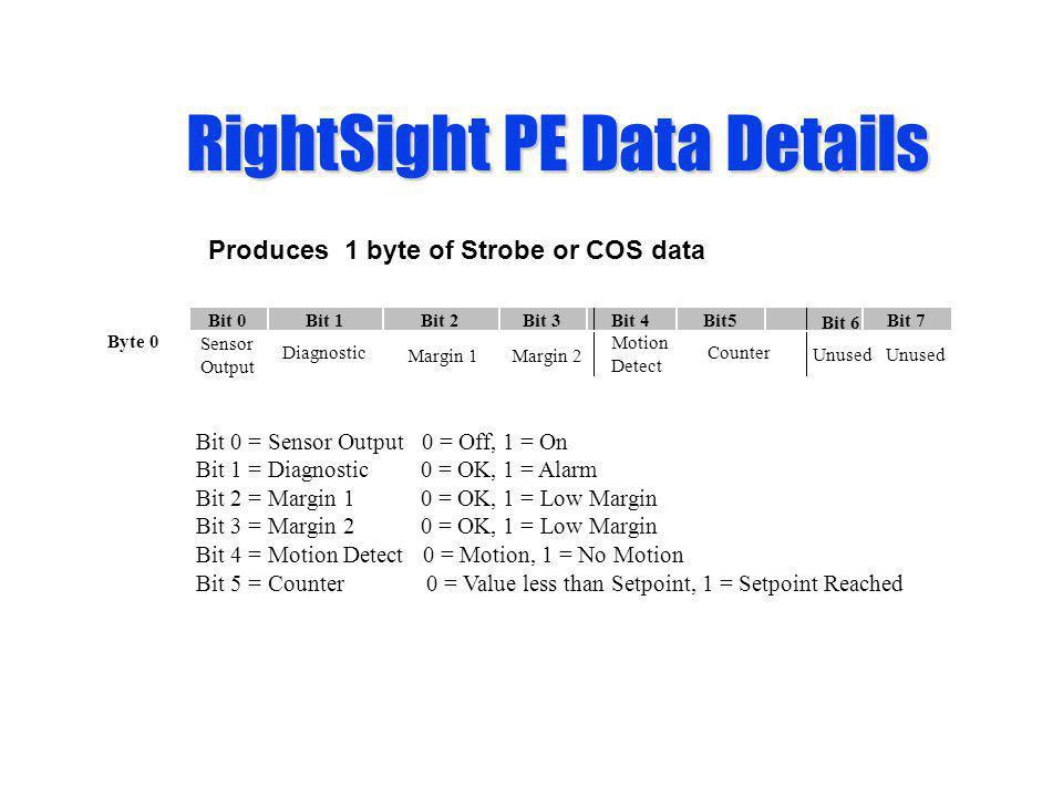 RightSight PE Data Details Produces 1 byte of Strobe or COS data Byte 0 Bit 0Bit 1Bit 2Bit 3Bit 4Bit5 Bit 6 Bit 7 Sensor Output Diagnostic Margin 1 Ma
