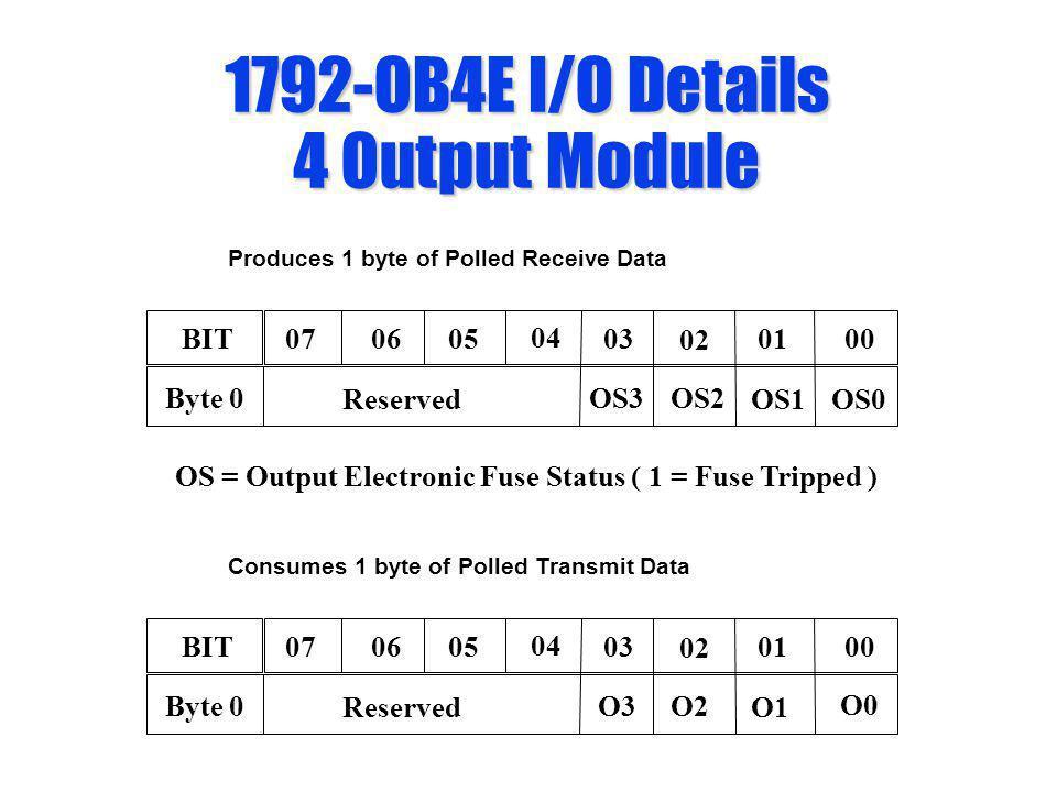 1792-OB4E I/O Details 4 Output Module Produces 1 byte of Polled Receive Data 0605 04 03 02 0100BIT07 OS3OS2 OS1OS0 Byte 0 Reserved OS = Output Electro