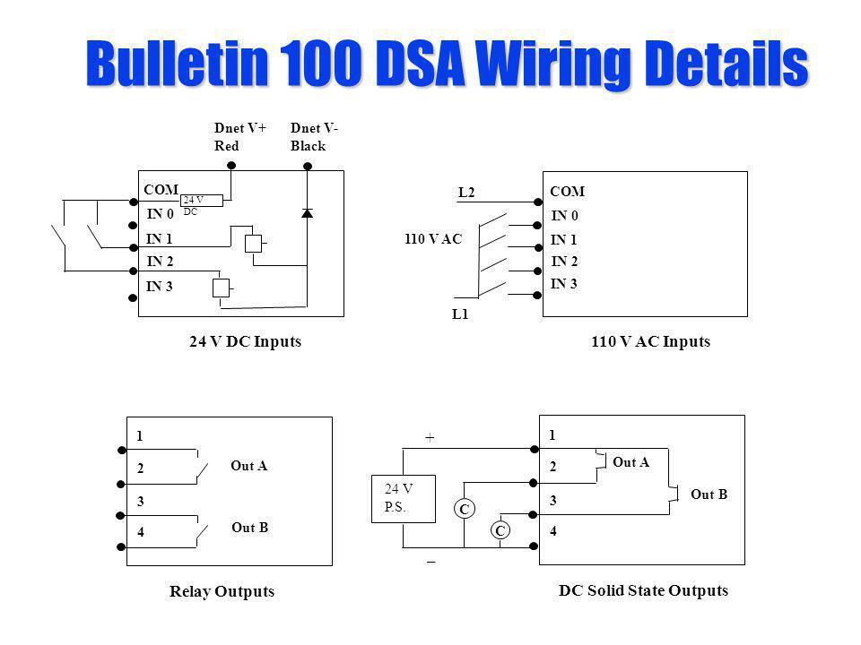 Bulletin 100 DSA Wiring Details Dnet V- Black Dnet V+ Red 24 V DC IN 0 IN 1 IN 2 IN 3 COM 24 V DC Inputs IN 0 IN 1 IN 2 IN 3 COM L1 L2 110 V AC 110 V