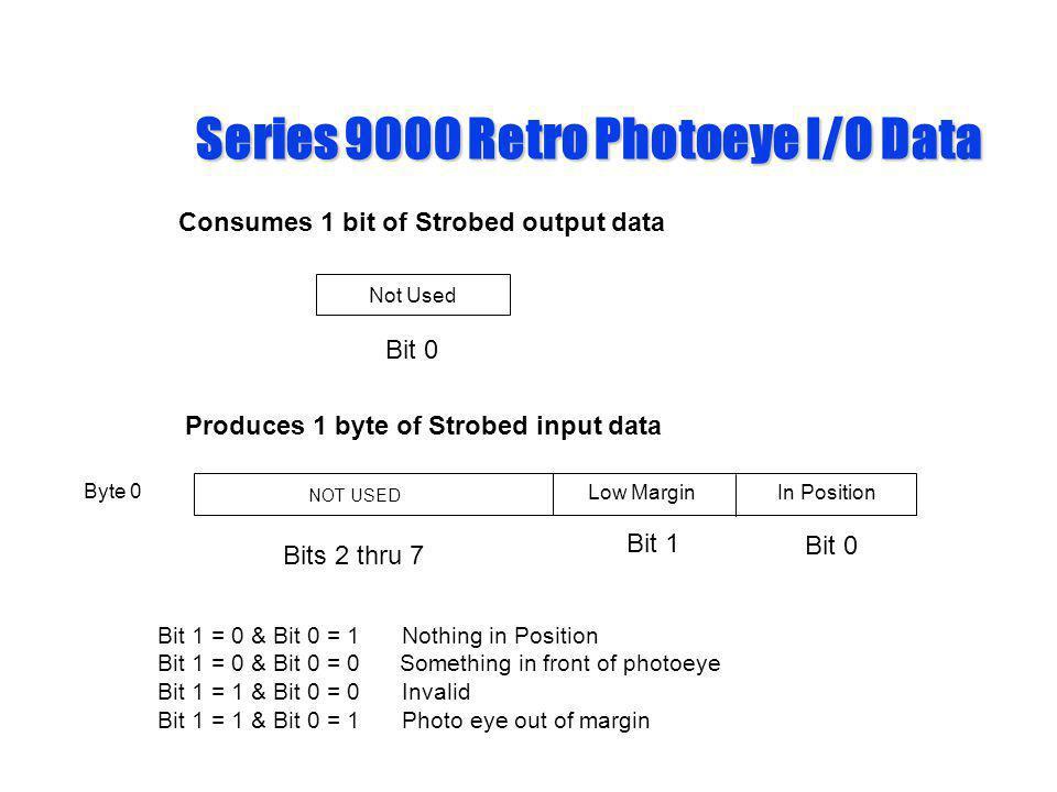 Series 9000 Retro Photoeye I/O Data Bit 1 = 0 & Bit 0 = 1 Nothing in Position Bit 1 = 0 & Bit 0 = 0 Something in front of photoeye Bit 1 = 1 & Bit 0 =