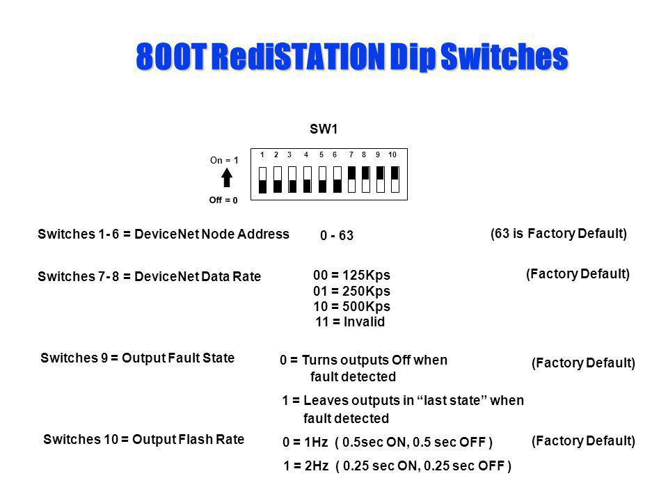 SW1 Off = 0 On = 1 123456 7 8 9 10 0 - 63 00 = 125Kps 01 = 250Kps 10 = 500Kps 11 = Invalid Switches 9 = Output Fault State 1 = 2Hz ( 0.25 sec ON, 0.25