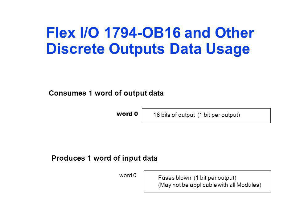Consumes 1 word of output data 16 bits of output (1 bit per output) Produces 1 word of input data word 0 Fuses blown (1 bit per output) (May not be ap