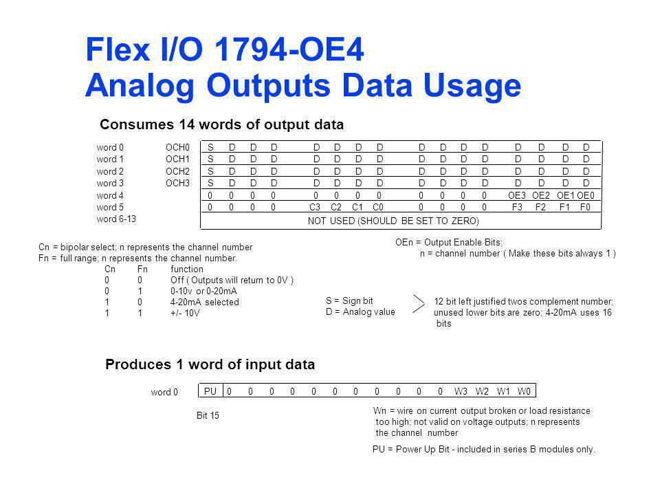 Consumes 14 words of output data Flex I/O 1794-OE4 Analog Outputs Data Usage word 0OCH0SDDDDDDDDDDD word 1OCH1SDDDDDDDDDDD word 2OCH2SDDDDDDDDDDD word