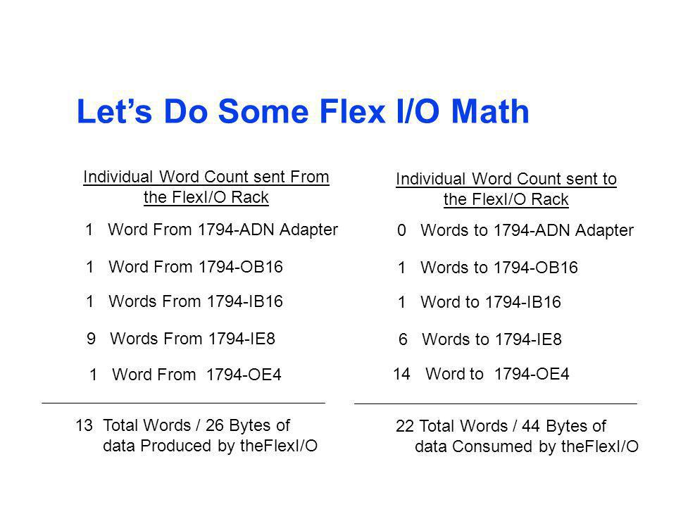 Lets Do Some Flex I/O Math Individual Word Count sent From the FlexI/O Rack 1 Word From 1794-ADN Adapter 1 Word From 1794-OB16 1 Words From 1794-IB16