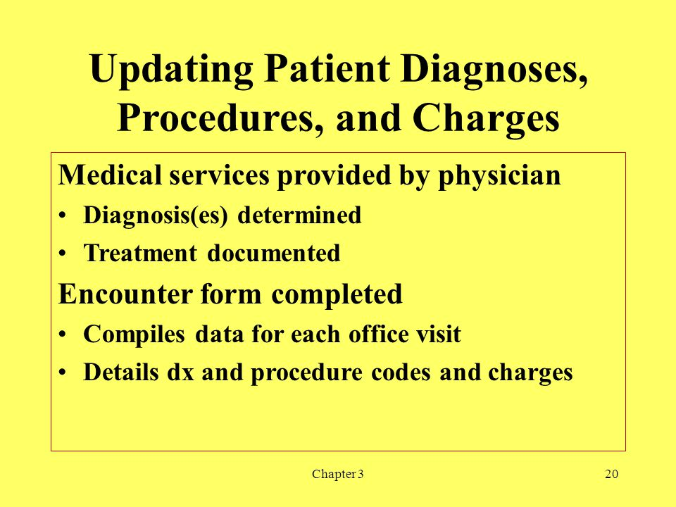 Chapter 320 Updating Patient Diagnoses, Procedures, and Charges Medical services provided by physician Diagnosis(es) determined Treatment documented E