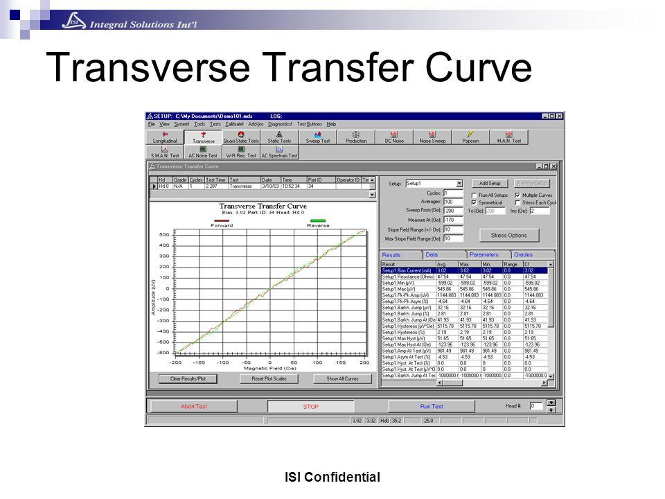 ISI Confidential Transverse Transfer Curve