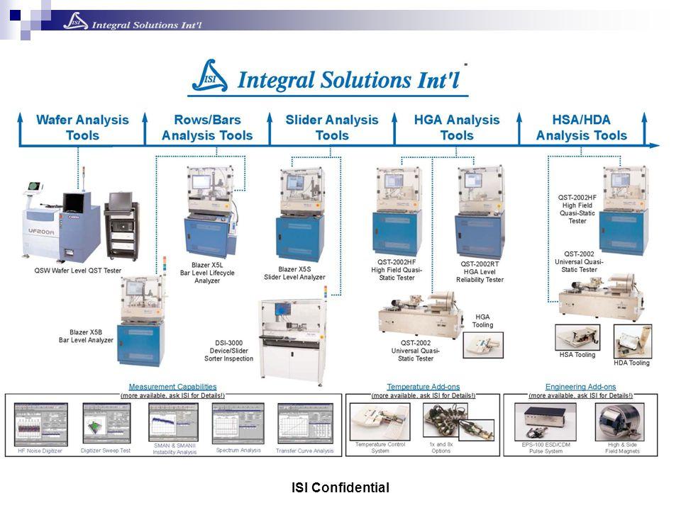 ISI Confidential