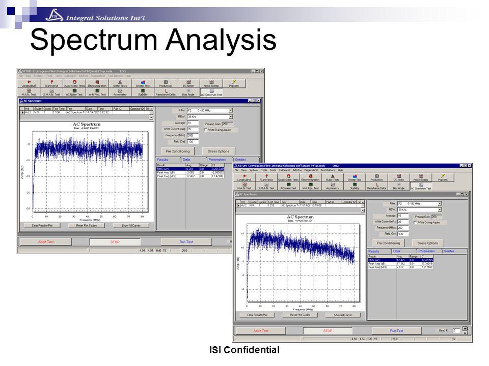 ISI Confidential Spectrum Analysis