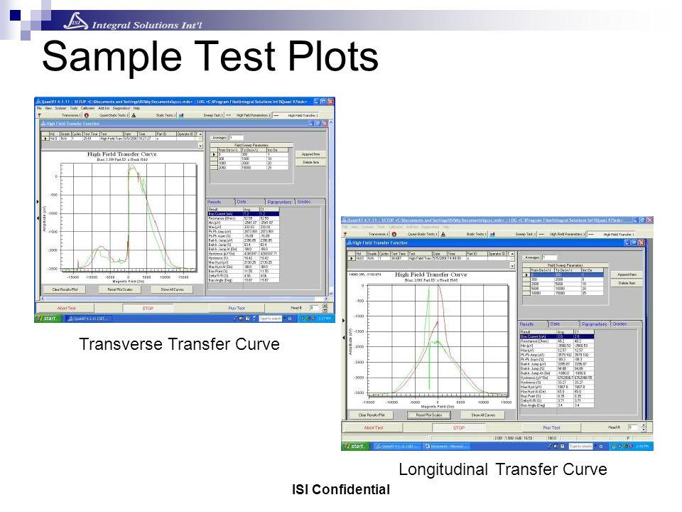 ISI Confidential Sample Test Plots Transverse Transfer Curve Longitudinal Transfer Curve