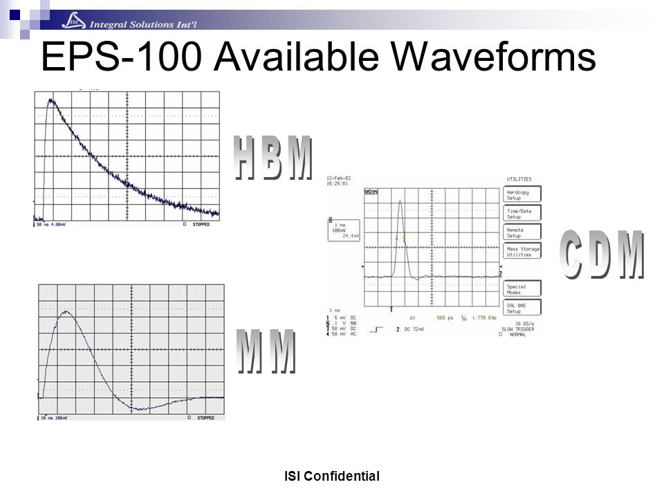 ISI Confidential EPS-100 Available Waveforms