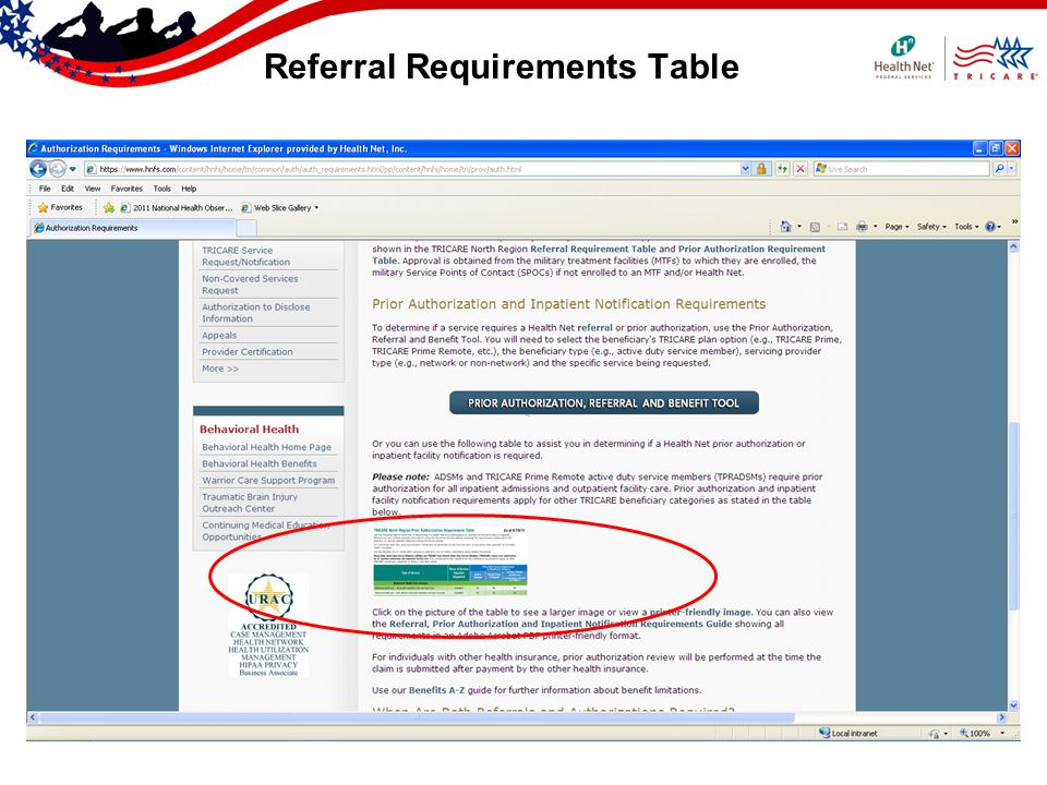 Referral Requirements Table