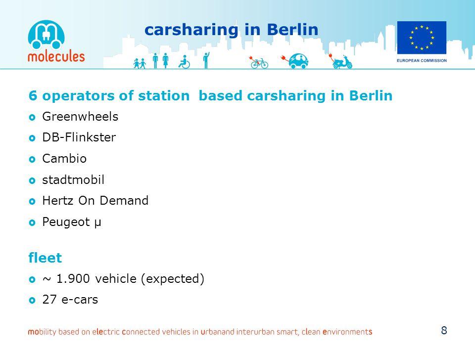 carsharing in Berlin 6 operators of station based carsharing in Berlin Greenwheels DB-Flinkster Cambio stadtmobil Hertz On Demand Peugeot µ fleet ~ 1.900 vehicle (expected) 27 e-cars 8