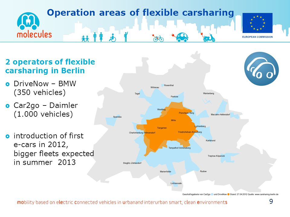 Operation areas of flexible carsharing 2 operators of flexible carsharing in Berlin DriveNow – BMW (350 vehicles) Car2go – Daimler (1.000 vehicles) in
