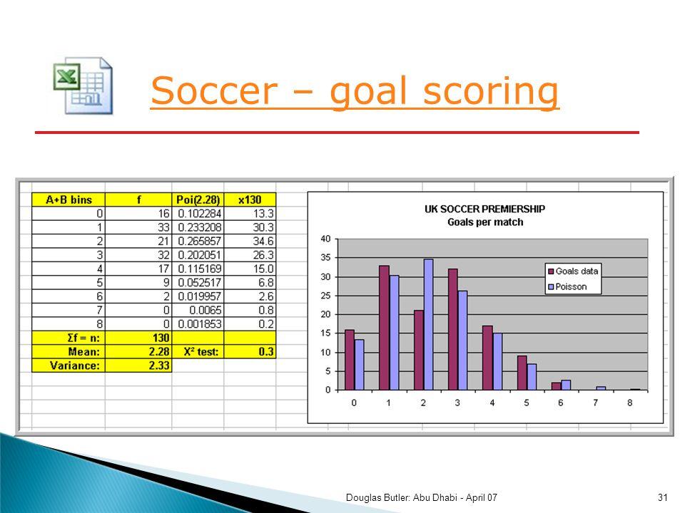 Soccer – goal scoring 31Douglas Butler: Abu Dhabi - April 07