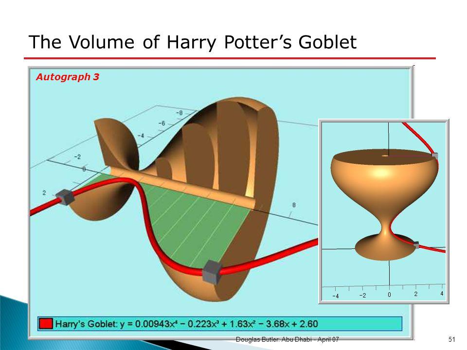 Volume: 33.96π cm³ Area: 10.90 cm² The Volume of Harry Potters Goblet Autograph 3 51Douglas Butler: Abu Dhabi - April 07