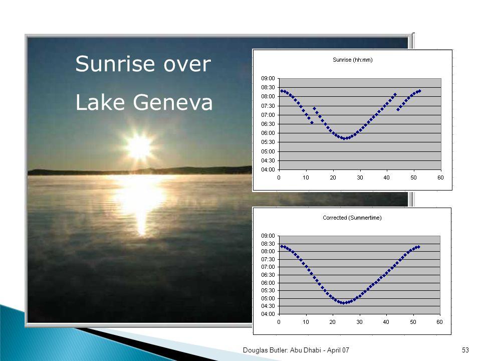Sunrise over Lake Geneva 53Douglas Butler: Abu Dhabi - April 07