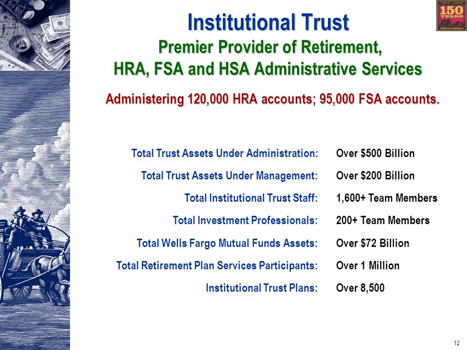 12 Institutional Trust Premier Provider of Retirement, HRA, FSA and HSA Administrative Services Administering 120,000 HRA accounts; 95,000 FSA accounts.