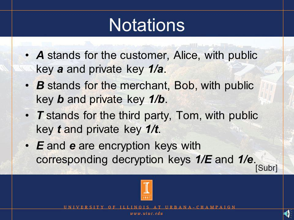 Example Protocol Based on Public-Private Key encryption Claims to meet all required and desired properties (security, atomicity, privacy, anonymity, l