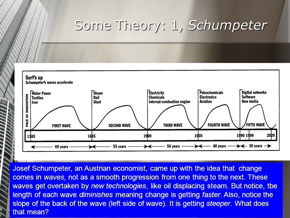 Some Theory: 1, Schumpeter Josef Schumpeter, an Austrian economist, came up with the idea that change comes in waves, not as a smooth progression from one thing to the next.