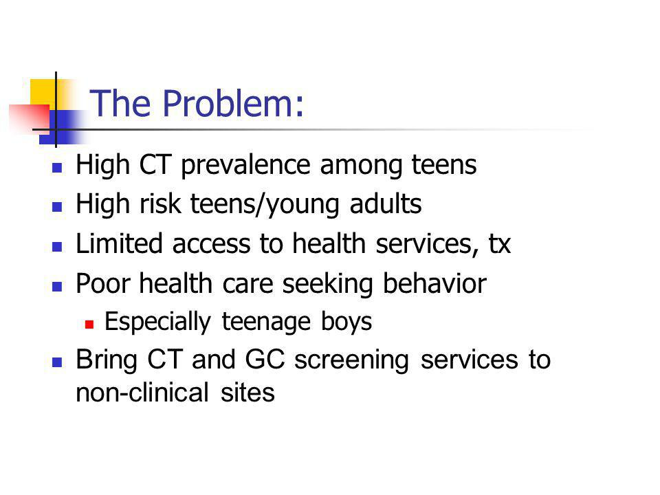 The Problem: High CT prevalence among teens High risk teens/young adults Limited access to health services, tx Poor health care seeking behavior Especially teenage boys Bring CT and GC screening services to non-clinical sites