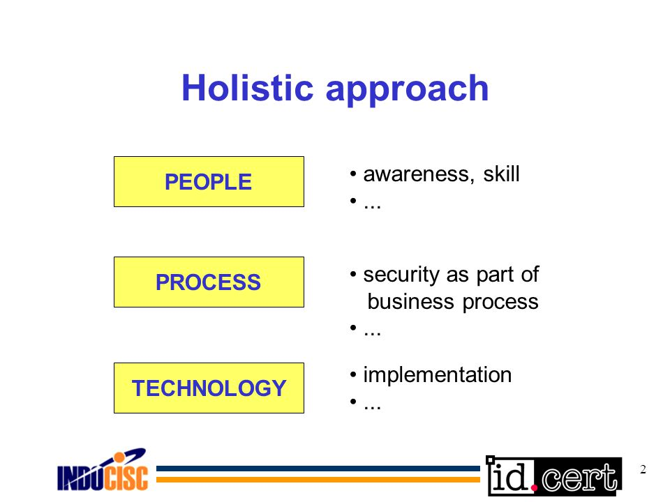 2 Holistic approach PEOPLE PROCESS TECHNOLOGY awareness, skill...