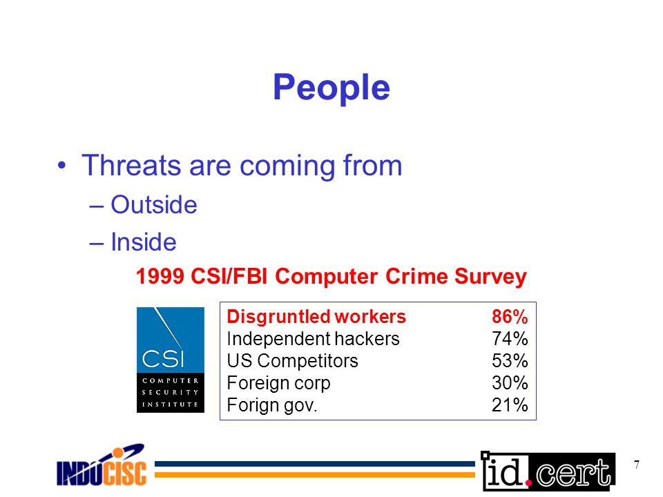 7 People Threats are coming from –Outside –Inside 1999 CSI/FBI Computer Crime Survey Disgruntled workers86% Independent hackers74% US Competitors53% F