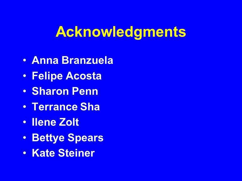 Acknowledgments Anna Branzuela Felipe Acosta Sharon Penn Terrance Sha Ilene Zolt Bettye Spears Kate Steiner