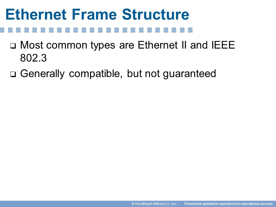 Permission granted to reproduce for educational use only.© Goodheart-Willcox Co., Inc. Ethernet Frame Structure Most common types are Ethernet II and