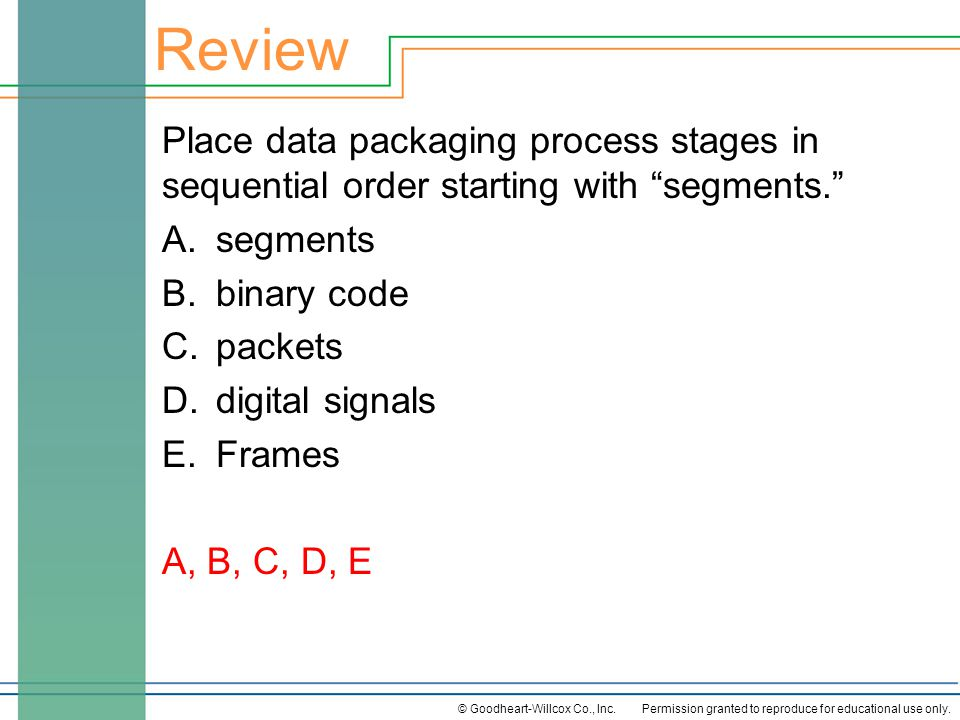 Permission granted to reproduce for educational use only.© Goodheart-Willcox Co., Inc. Place data packaging process stages in sequential order startin