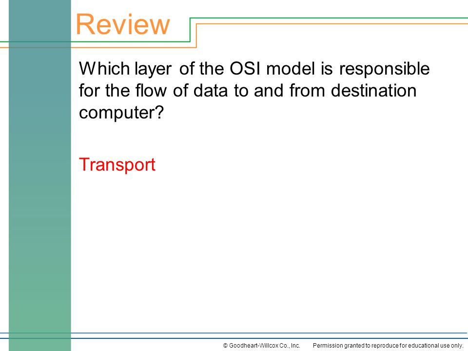 Permission granted to reproduce for educational use only.© Goodheart-Willcox Co., Inc. Which layer of the OSI model is responsible for the flow of dat