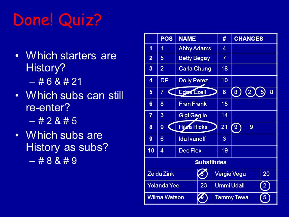 Done! Quiz? Which starters are History? –# 6 & # 21 Which subs can still re-enter? –# 2 & # 5 Which subs are History as subs? –# 8 & # 9 POSNAME#CHANG