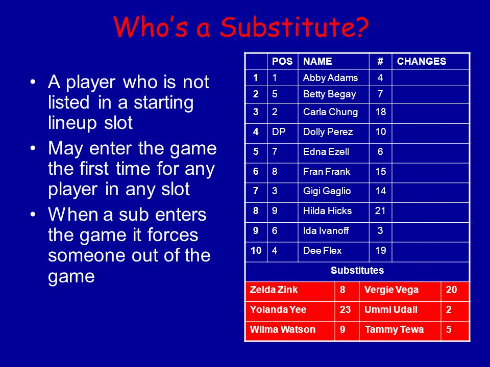Whos a Substitute? A player who is not listed in a starting lineup slot May enter the game the first time for any player in any slot When a sub enters