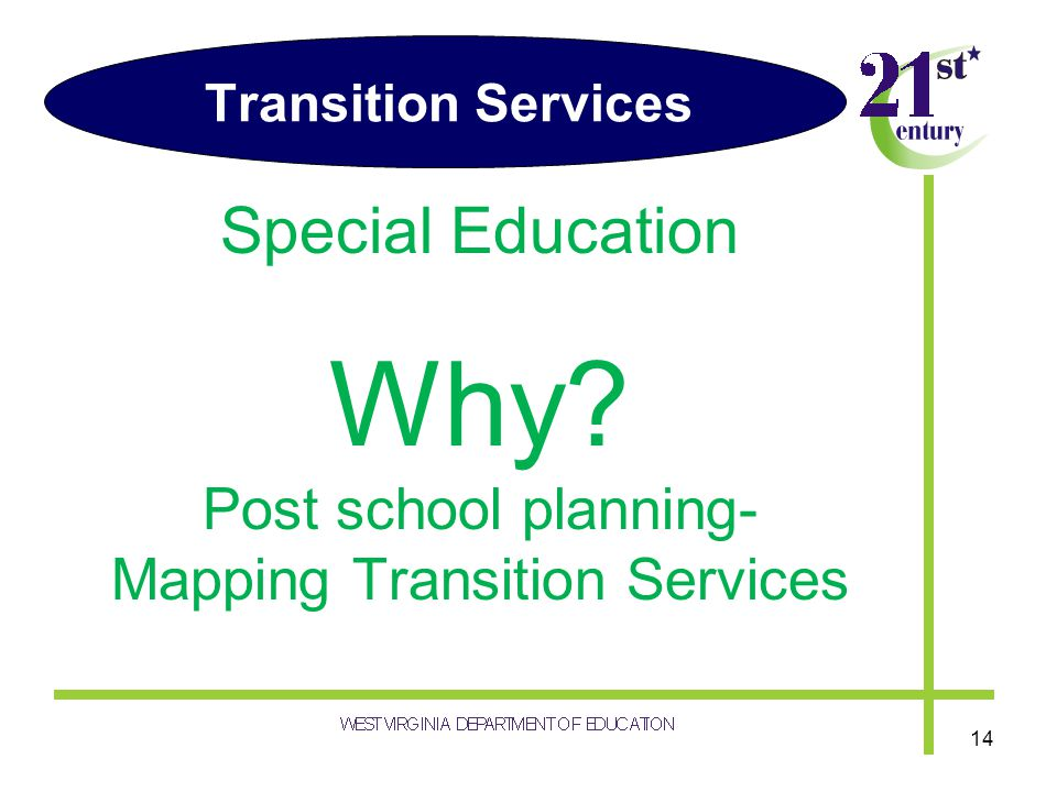 Transition Services Special Education Why? Post school planning- Mapping Transition Services 14