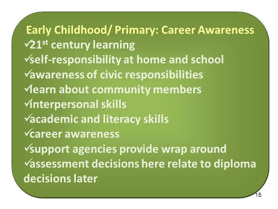 15 Transition Services Early Childhood/ Primary: Career Awareness 21 st century learning self-responsibility at home and school awareness of civic res
