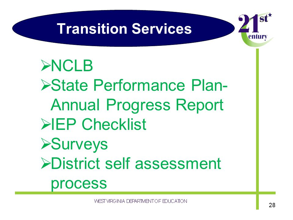 Transition Services NCLB State Performance Plan- Annual Progress Report IEP Checklist Surveys District self assessment process 28