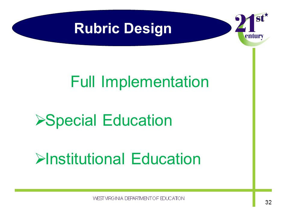 Rubric Design Full Implementation Special Education Institutional Education 32
