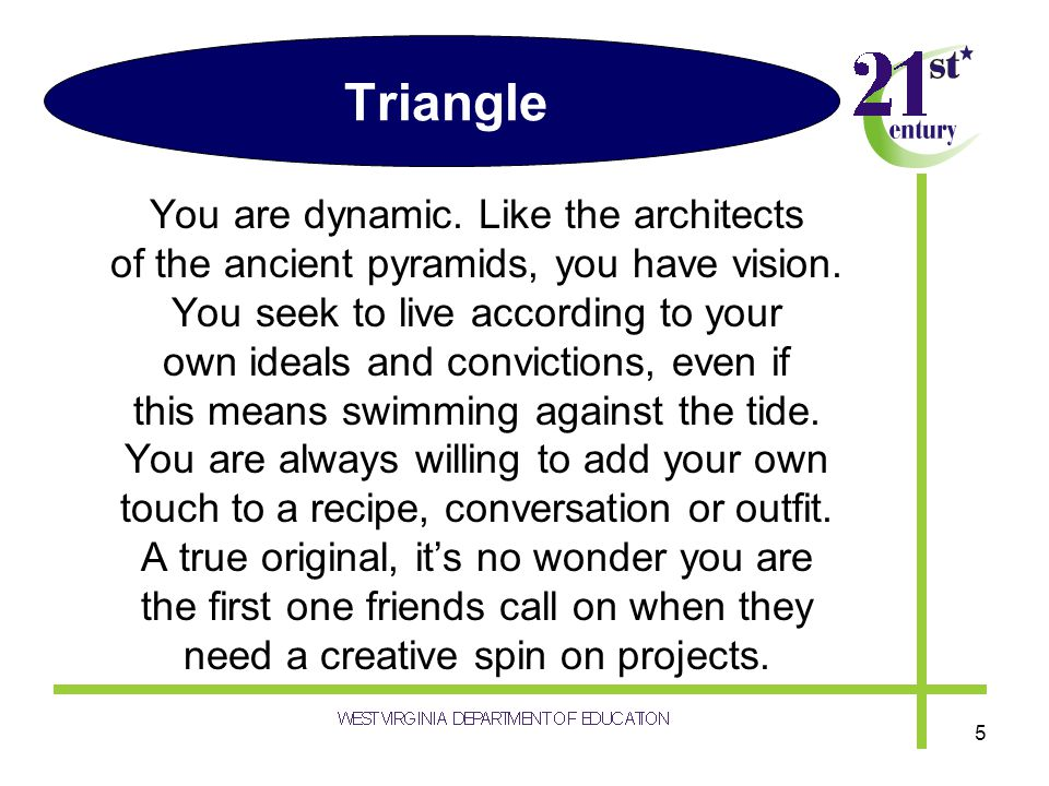 Triangle You are dynamic. Like the architects of the ancient pyramids, you have vision. You seek to live according to your own ideals and convictions,