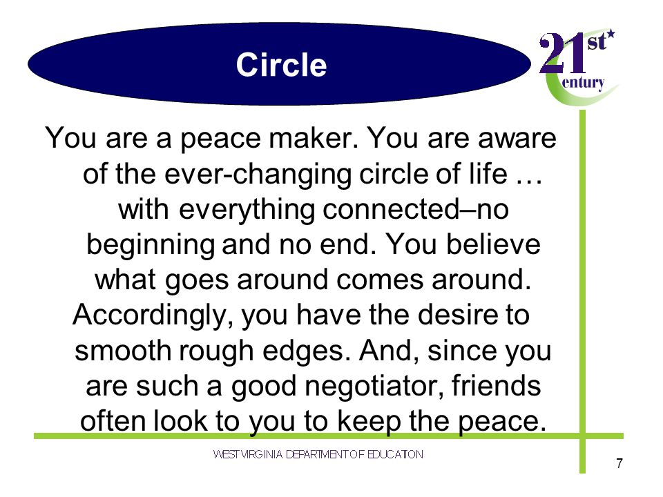 Circle You are a peace maker. You are aware of the ever-changing circle of life … with everything connected–no beginning and no end. You believe what