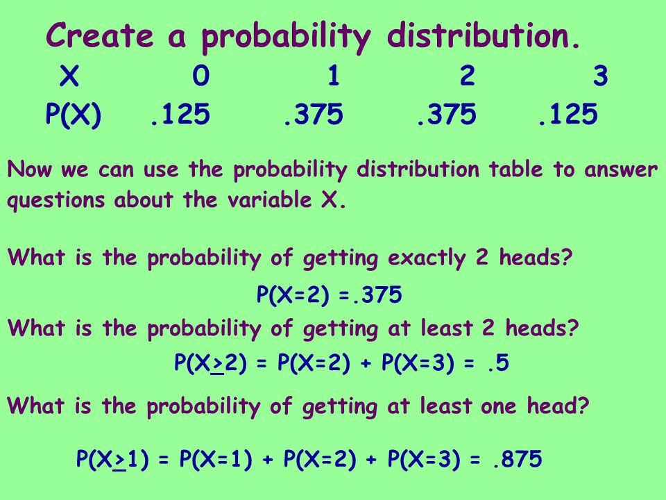 Create a probability distribution. X0123X0123 P(X).125.375.375.125 Now we can use the probability distribution table to answer questions about the var
