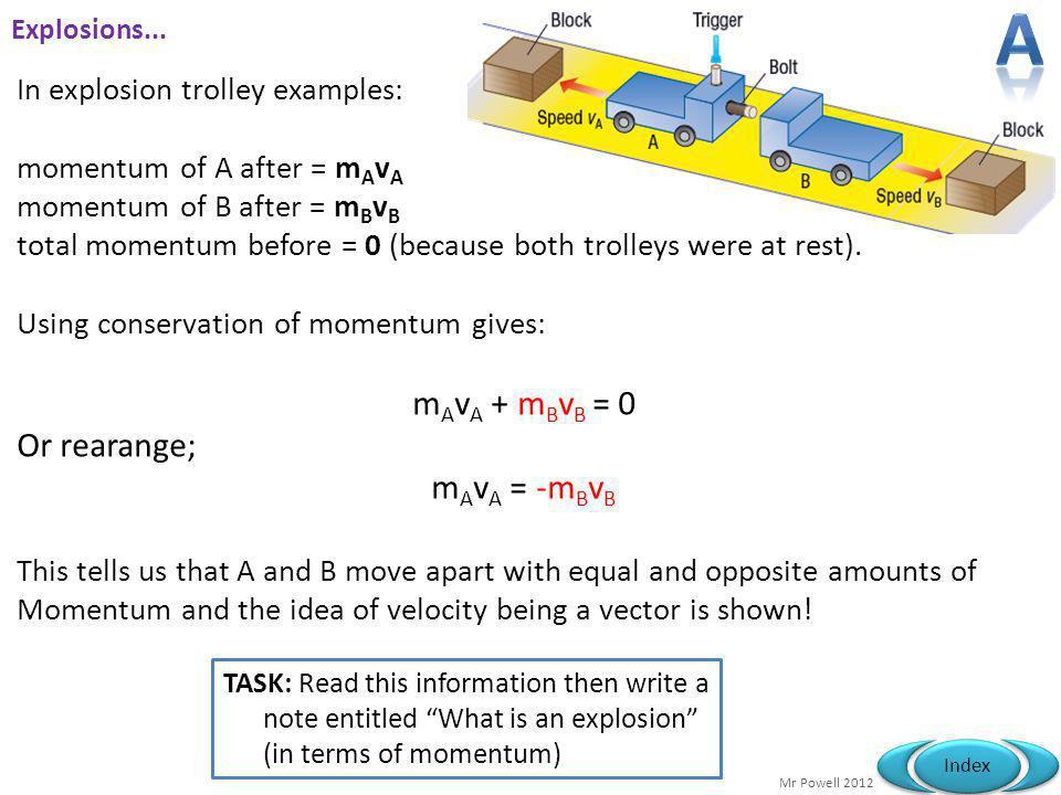 Mr Powell 2012 Index Explosions... In explosion trolley examples: momentum of A after = m A v A momentum of B after = m B v B total momentum before =